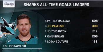 sharks_alltime_goals_leaders_171201.jpg